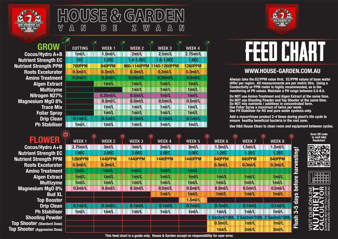 h-g-feed-chart-2014-hrlr.png