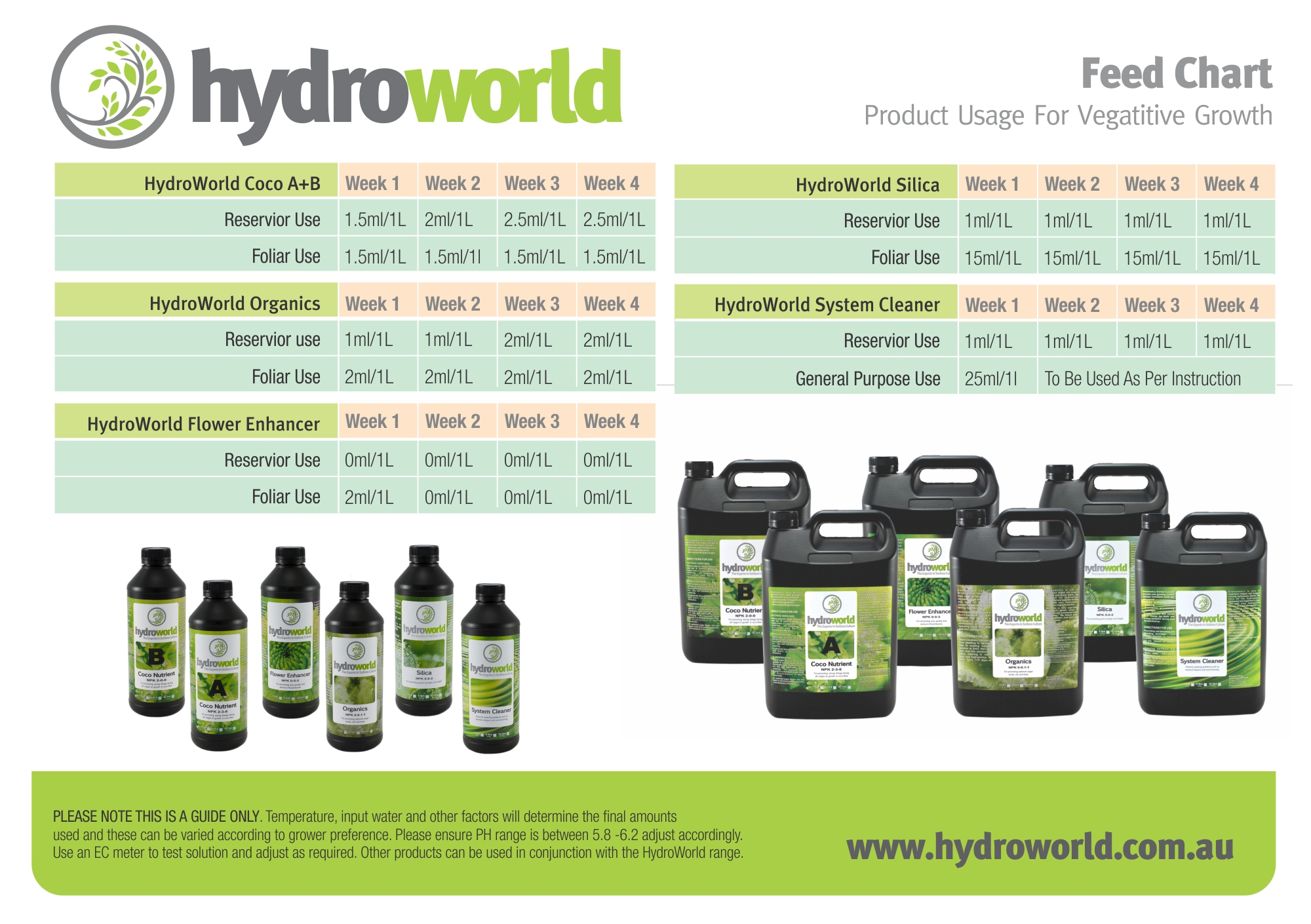 hydroworld-feed-chart-veg.jpg